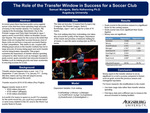 The Role of the Transfer Window in Success for a Soccer Club by Samuel Mungure